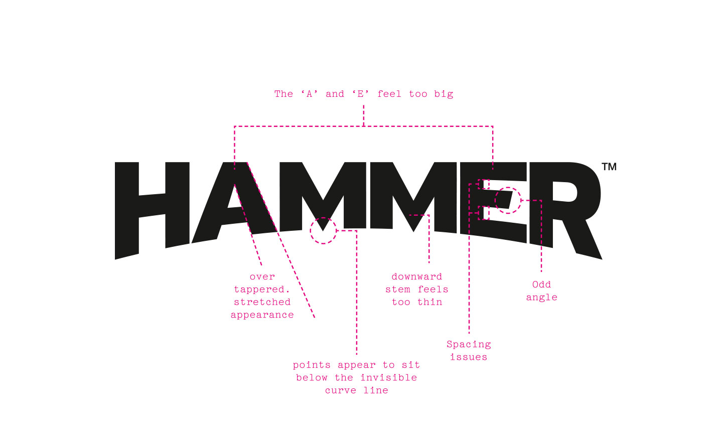 old_hammer